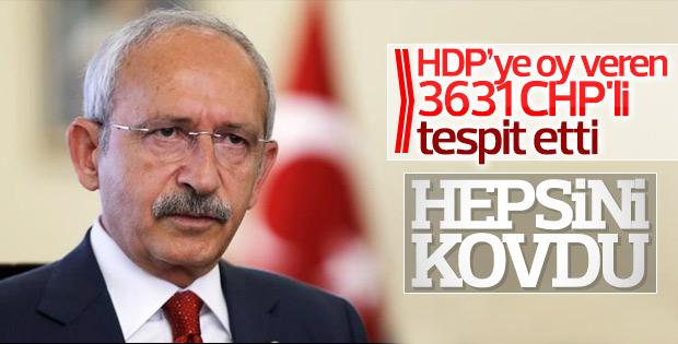 CHP'de 3 bin 631 kişiye ihraç
