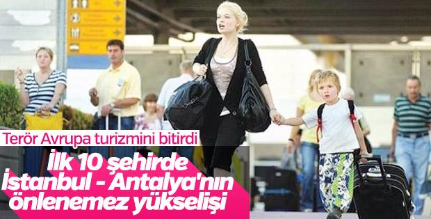 Turistlerin tercih ettiği şehirlerden 2'si Türkiye'de