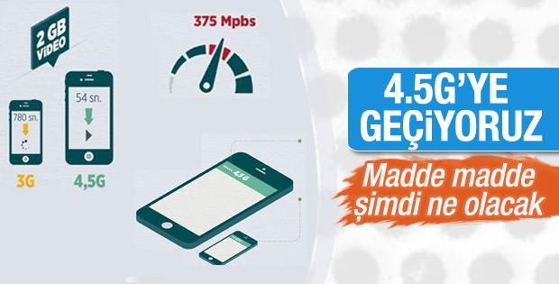 4.5G ile ilgili tüm detaylar derlendi
