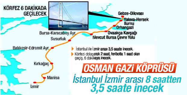 Erdoğan: Adını Osman Gazi Köprüsü koyduk