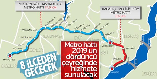 mecidiyeköy mahmutbey metro ile ilgili görsel sonucu