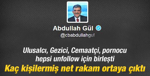 İnternet yasasını onaylayan Gül'ü unfollow ettiler