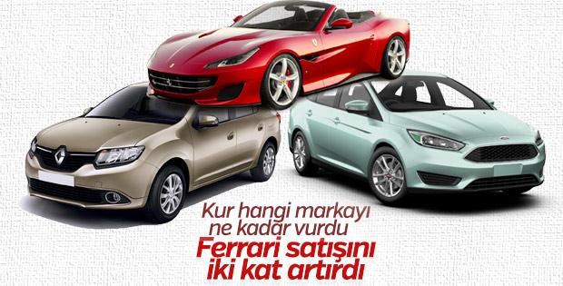 Geçen yıl ile bu yıl otomobil satışları karşılaştırması