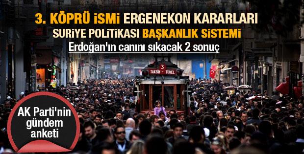 AK Parti'nin gündem anketi