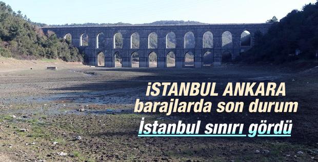 İstanbul ve Ankara barajlarındaki son durum