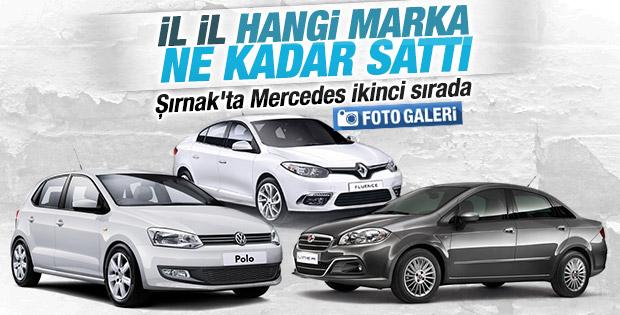 Türkiye'de il il en çok satan otomobil markaları