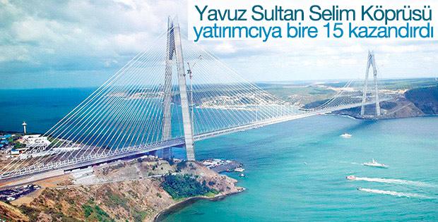 Yavuz Sultan Selim arazi fiyatlarını uçurdu