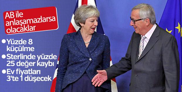 İngiltere'nin anlaşmasız Brexit senaryosu