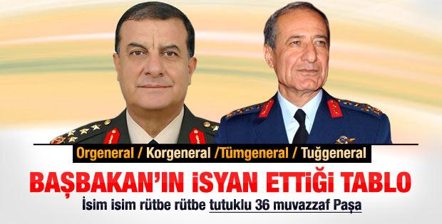 Erdoğan'ın isyan ettiği tutuklu asker rakamları