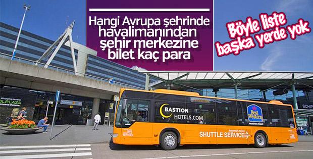 Avrupa'nın 10 büyük ülkesinde havalimanı transferleri
