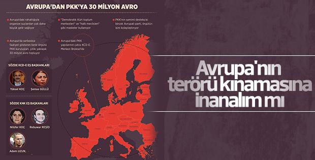 Avrupa'dan PKK'ya para akışı