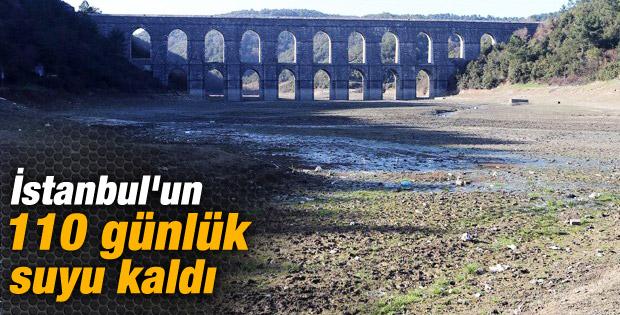 İstanbul barajlarında son 10 yılın susuzluk rekoru