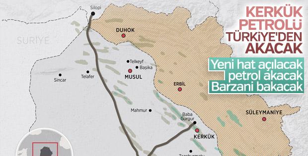Yeni Kerkük-Ceyhan petrol boru hattının haritası