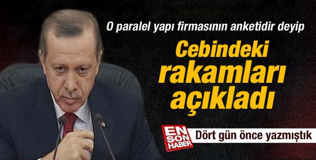 Başbakan Erdoğan'ın Almanya ziyareti öncesi açıklamaları - izle