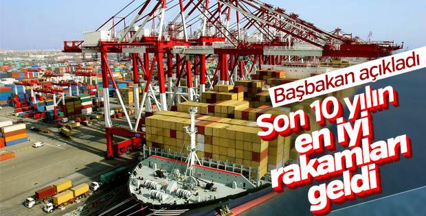 Ekim ayında ihracatta rekor artış