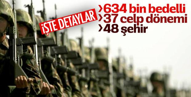 Bedelli askerlikte 37 celp daha açılacak