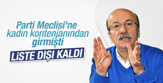 Mehmet Bekaroğlu PM'ye giremedi