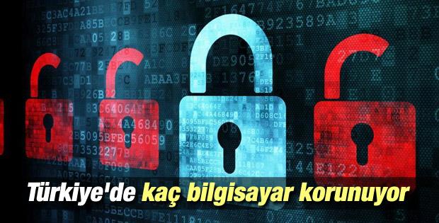Türkiye'de kaç bilgisayar korunuyor