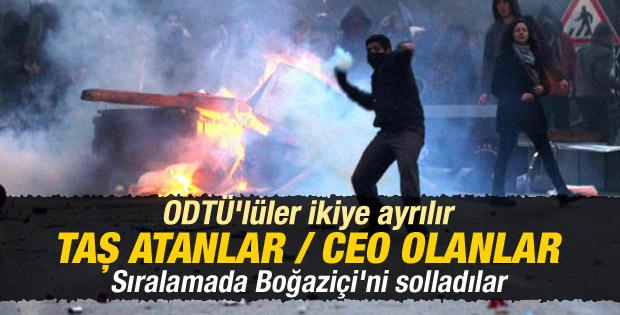 Türkiye'nin en iyi CEO'larının mezun olduğu üniversiteler