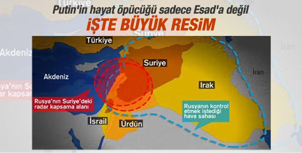 Rusya Suriye'nin yanında Irak hava sahasını da istiyor