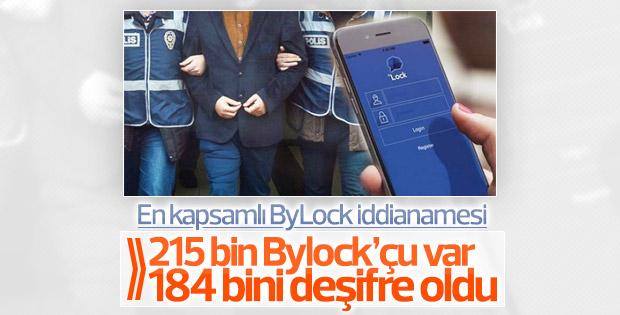 ByLock programıyla ilgili en kapsamlı iddianame