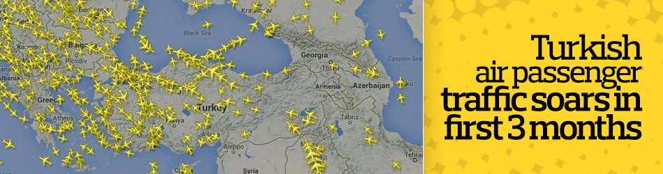 Turkish air passenger traffic soars in first 3 months