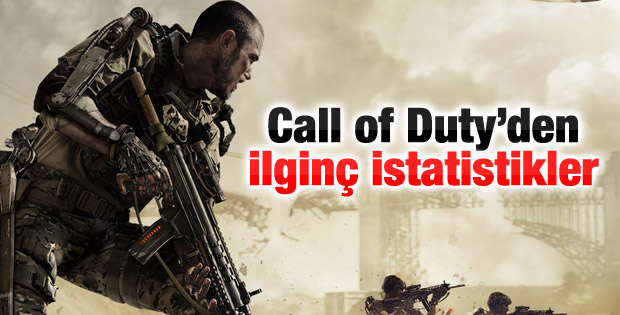 Call of Duty'den ilginç istatistikler