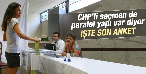 CHP'li seçmen de paralel yapıya inanıyor