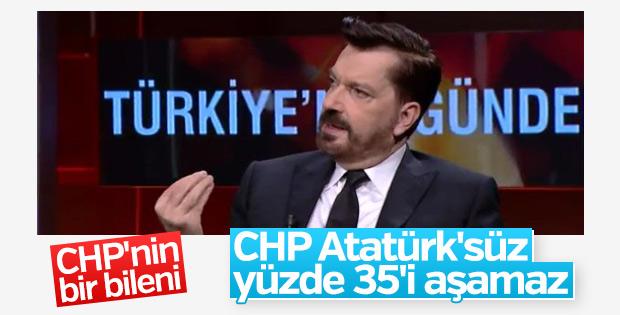 Hakan Bayrakçı'nın CHP öngörüsü
