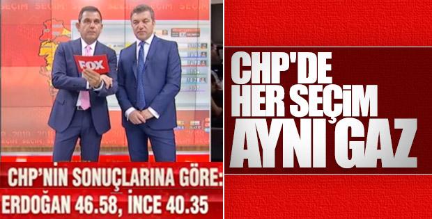 Bu da CHP'nin seçim rakamları
