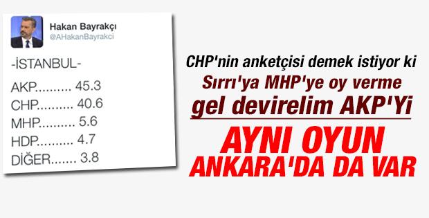 CHP'ye yakın SONAR'dan son seçim anketi