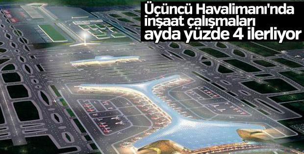 Üçüncü Havalimanı inşaatında çalışmalar devam ediyor