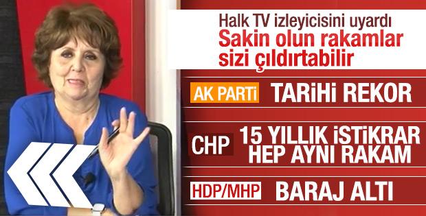 Gezici'nin anketinde AK Parti rekor kırdı