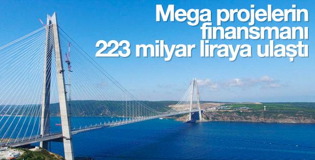 Mega projelerin finansmanı yüzde 20 arttı
