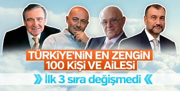 Türkiye'nin en zengin kişi ve aileleri