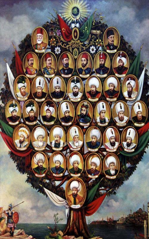 Hangi Sultan kimi katletti