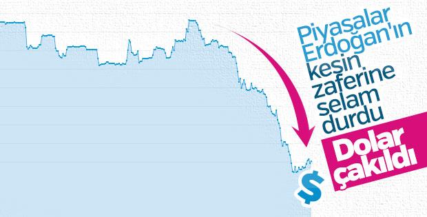 Seçim sonuçlarının ardından dolar düşüyor