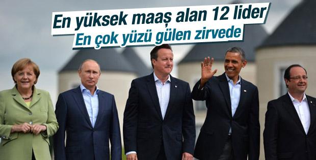 Dünya liderlerinin maaşları açıklandı