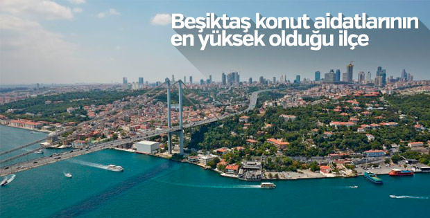 Beşiktaş konut aidatlarının en yüksek olduğu ilçe oldu