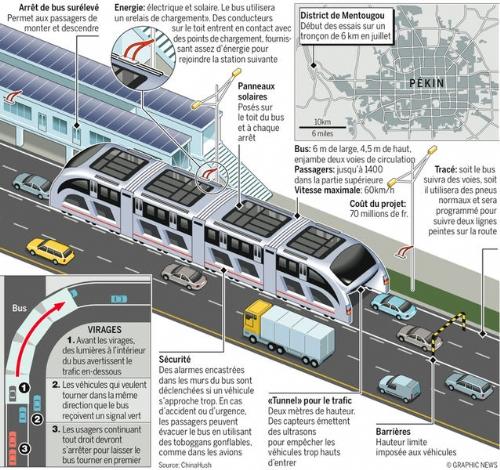 Çinliler trafiğe çözüm buldu: İçinden araba geçen otobüs