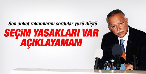 Samsun'da konuşan İhsanoğlu'na anketler soruldu