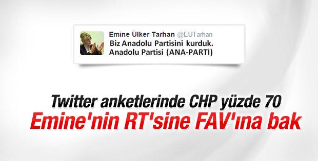 Anadolu Partisi Twitter'da ilgi görmedi