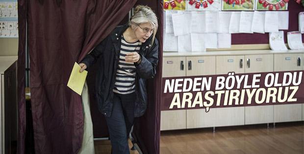 Emine Ülker'den seçim değerlendirmesi