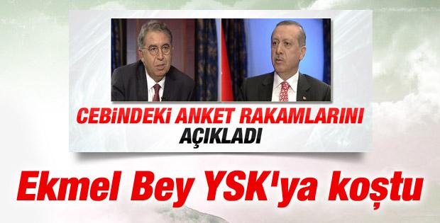 İhsanoğlu Başbakan Erdoğan'ı YSK'ya şikayet etti