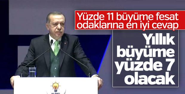 Cumhurbaşkanı Erdoğan ATO toplantısında