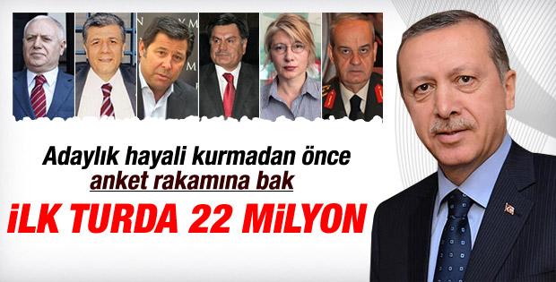 KONDA Genel Müdürü Erdoğan'ın alacağı oyu açıkladı