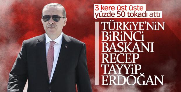 Türkiye'nin ilk Başkanı Recep Tayyip Erdoğan