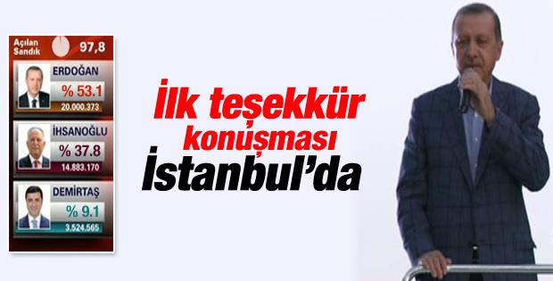 Erdoğan'ın Cumhurbaşkanlığı konuşması