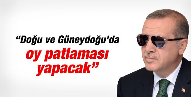 İbrahim Uslu: Erdoğan Güneydoğu'da çoşacak