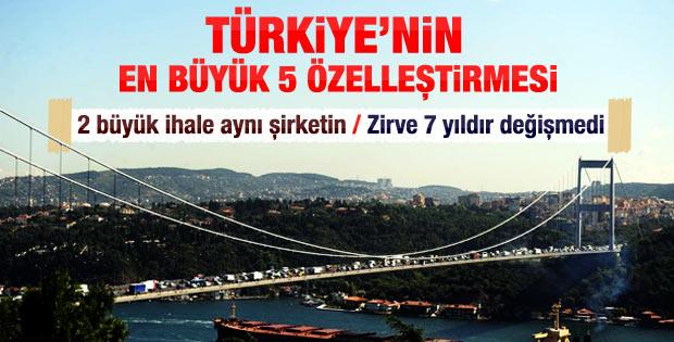 Türkiye'nin en büyük 5 özelleştirmesi